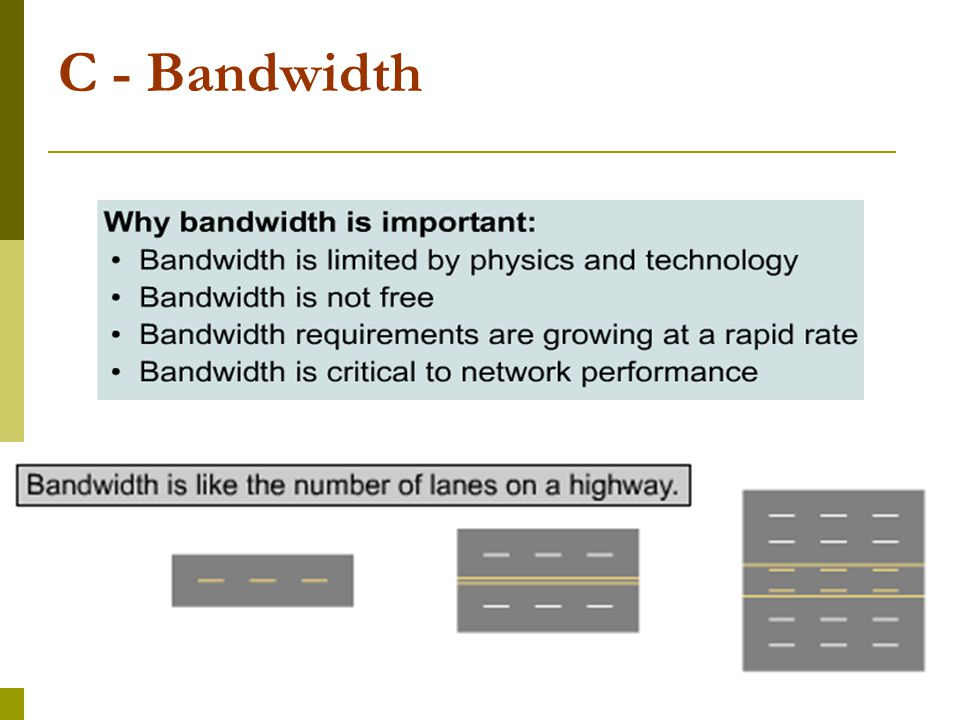C - Bandwidth