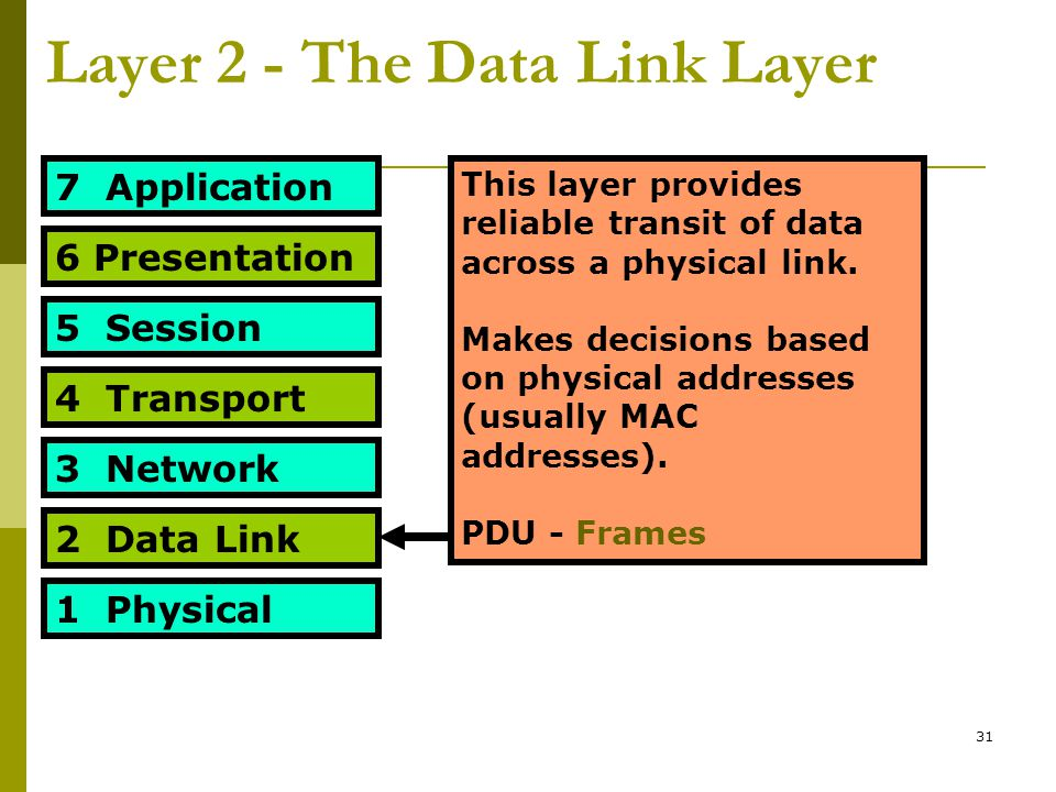 Layer 2 - The Data Link Layer