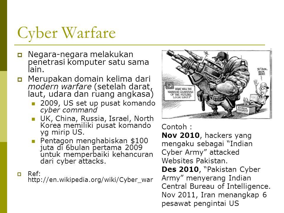 Cyber Warfare Negara-negara melakukan penetrasi komputer satu sama lain.