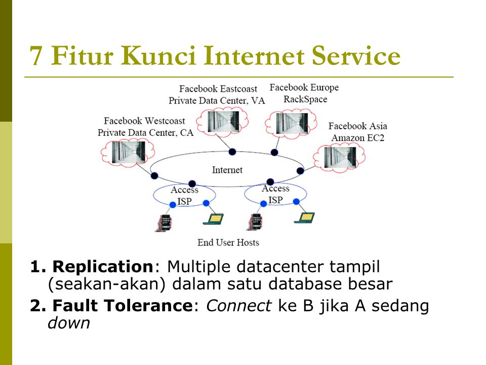 7 Fitur Kunci Internet Service