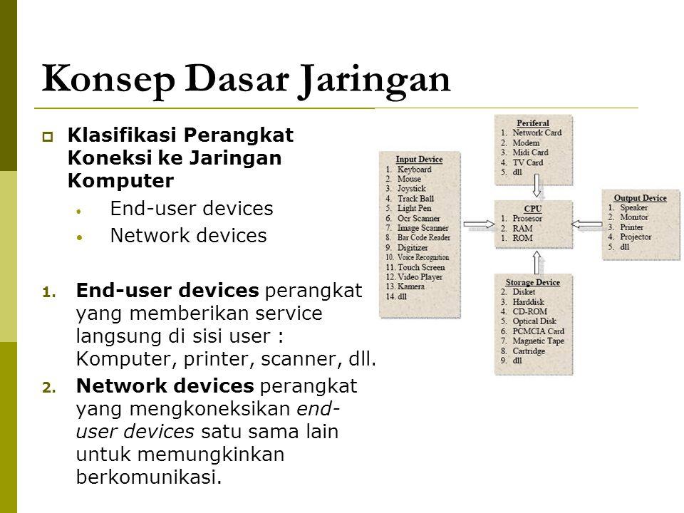 Konsep Dasar Jaringan Klasifikasi Perangkat Koneksi ke Jaringan Komputer. End-user devices. Network devices.