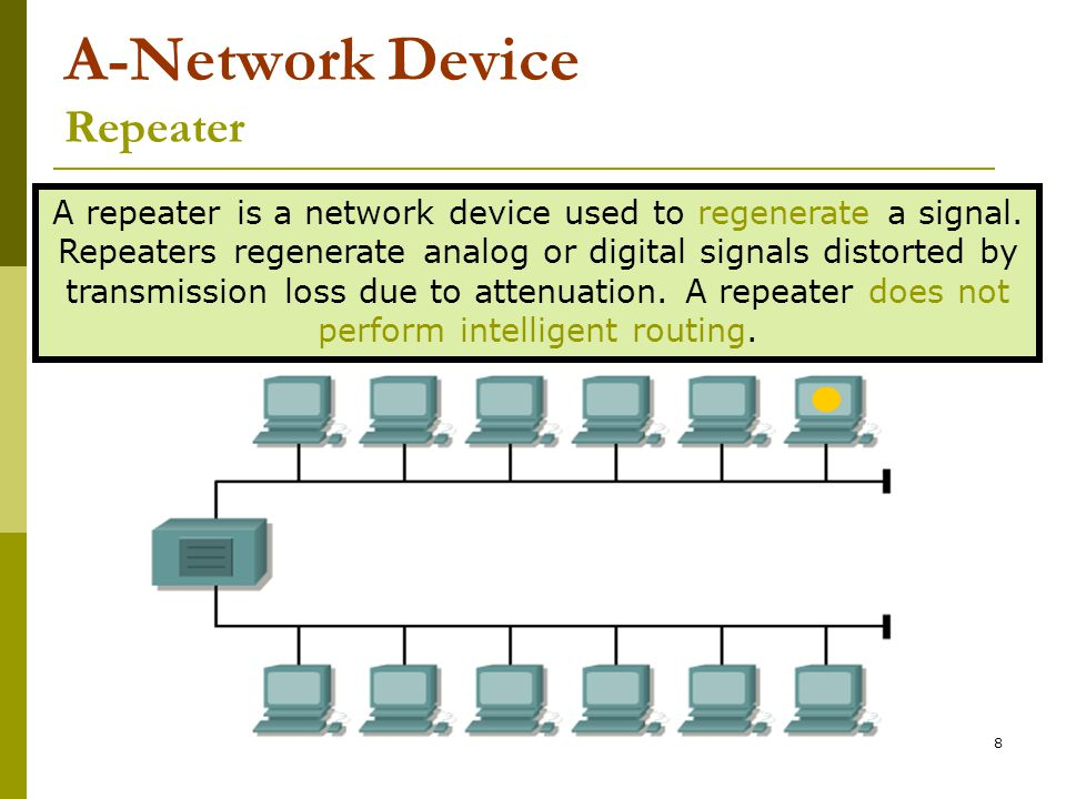 A-Network Device Repeater