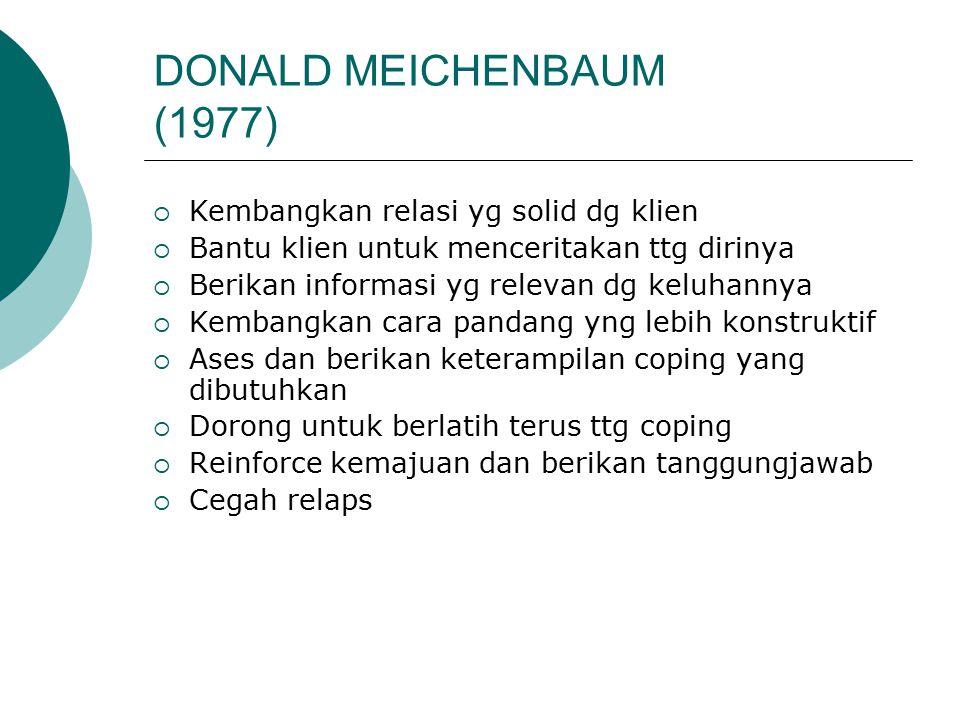 DONALD MEICHENBAUM (1977) Kembangkan relasi yg solid dg klien