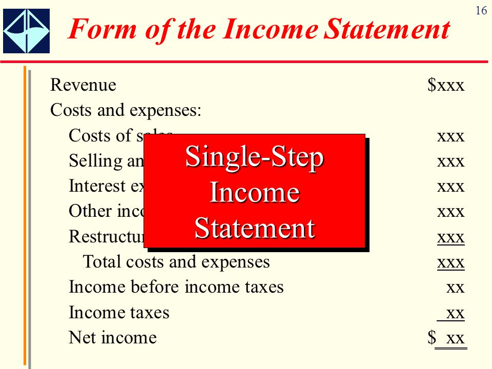 Form of the Income Statement