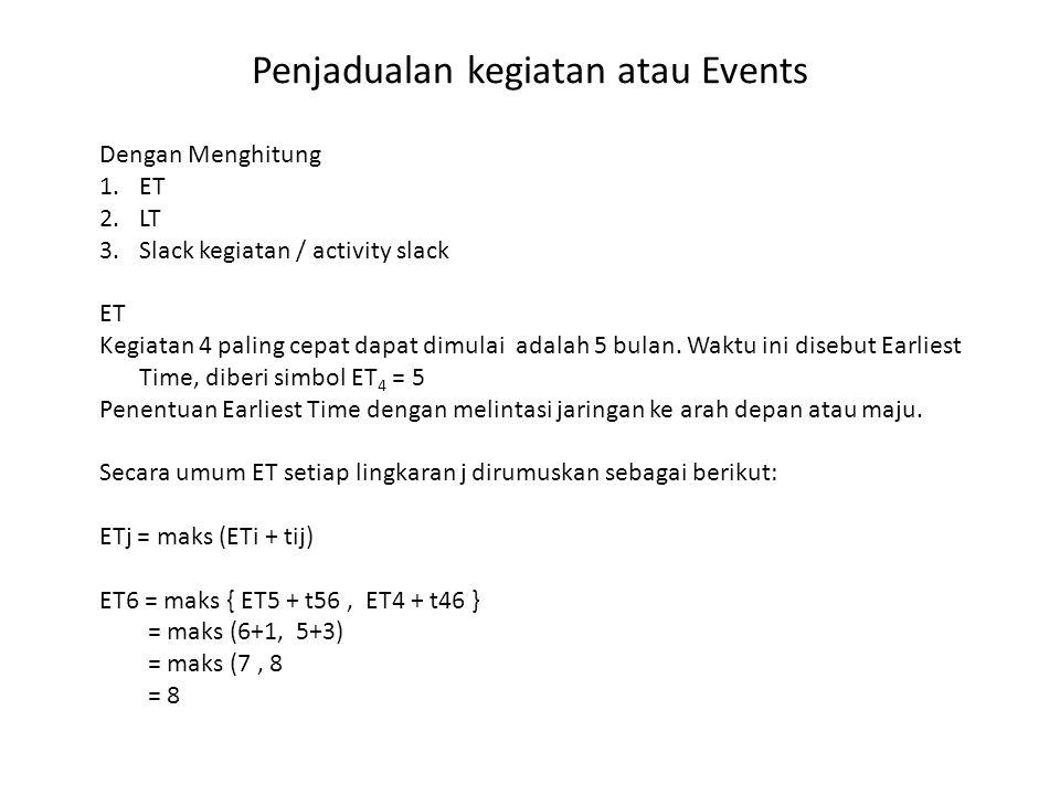 Penjadualan kegiatan atau Events
