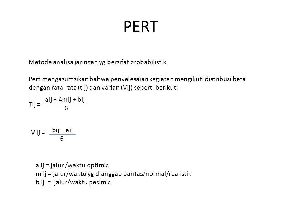 PERT Metode analisa jaringan yg bersifat probabilistik.