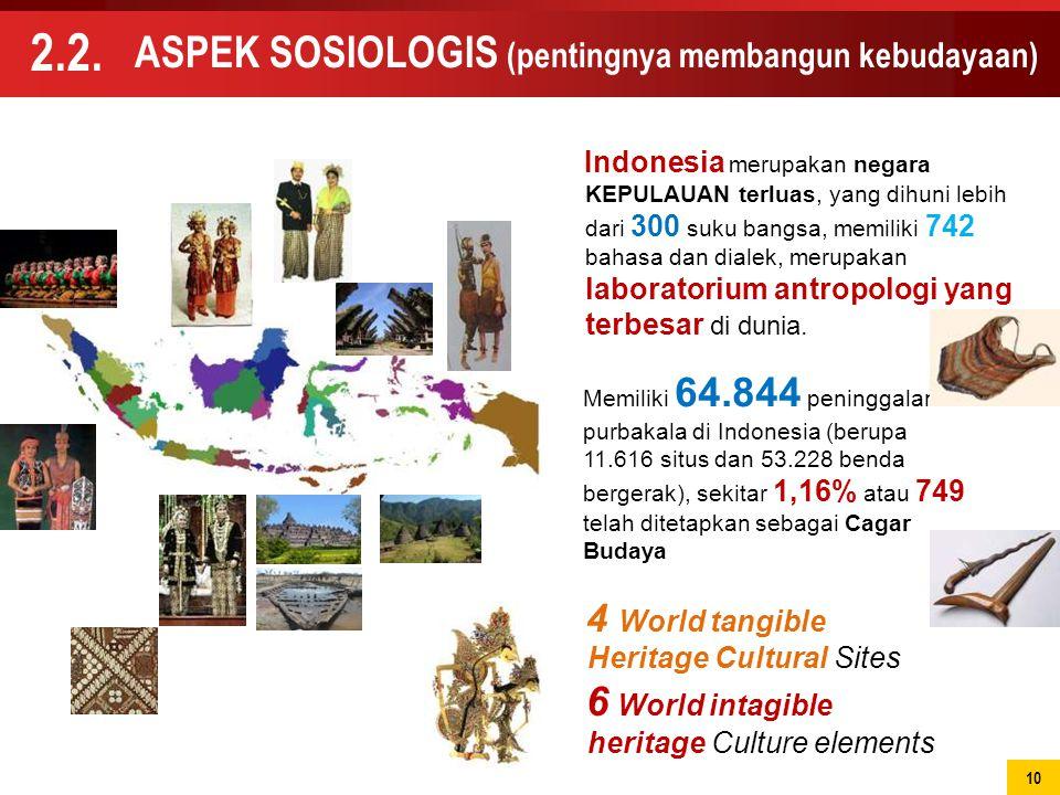 2.2. ASPEK SOSIOLOGIS (pentingnya membangun kebudayaan)