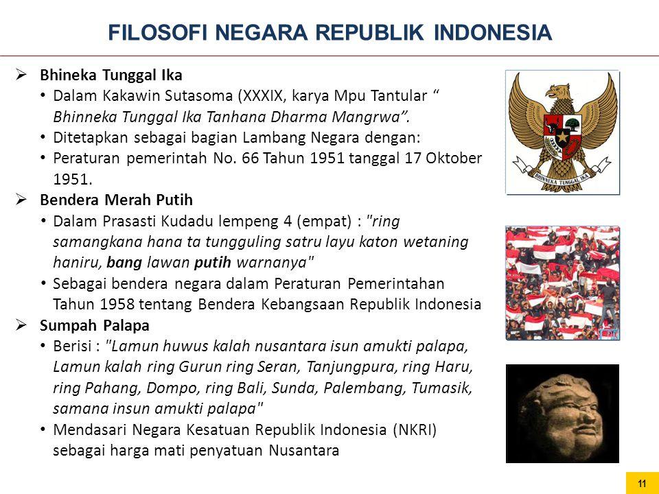 FILOSOFI NEGARA REPUBLIK INDONESIA