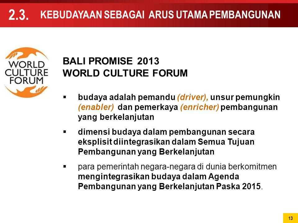 2.3. KEBUDAYAAN SEBAGAI ARUS UTAMA PEMBANGUNAN BALI PROMISE 2013
