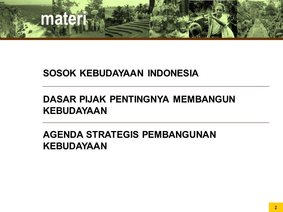 materi SOSOK KEBUDAYAAN INDONESIA