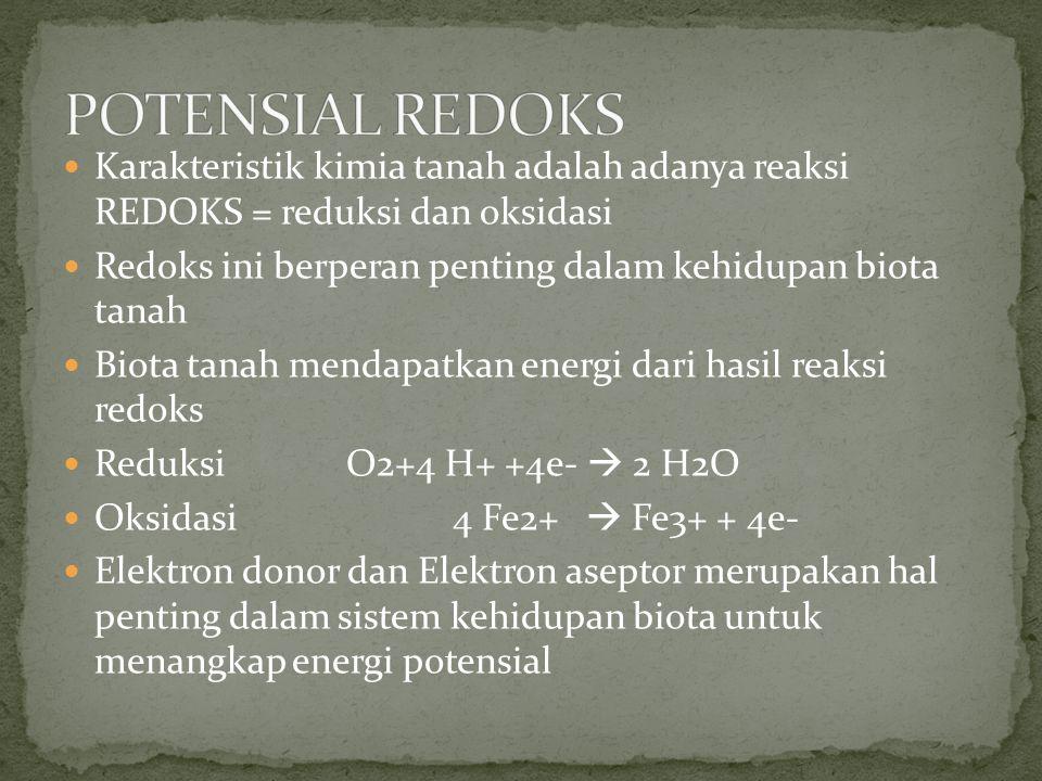 POTENSIAL REDOKS Karakteristik kimia tanah adalah adanya reaksi REDOKS = reduksi dan oksidasi.