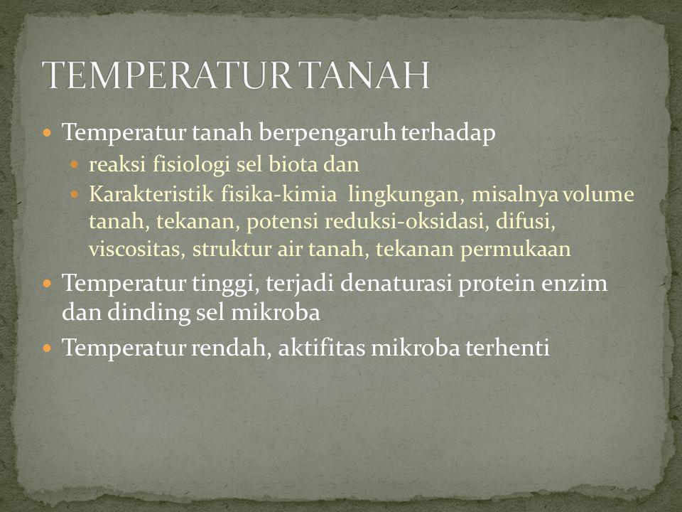 TEMPERATUR TANAH Temperatur tanah berpengaruh terhadap