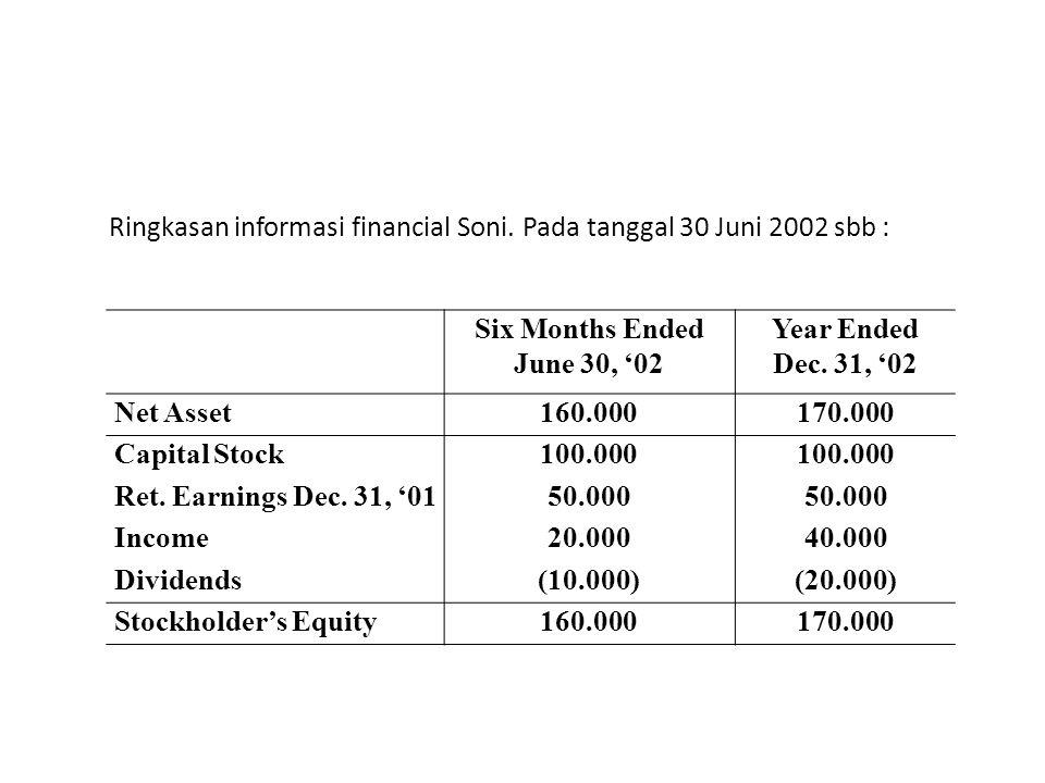 Ringkasan informasi financial Soni. Pada tanggal 30 Juni 2002 sbb :