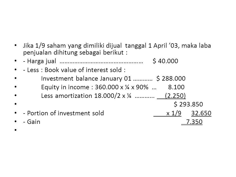 Jika 1/9 saham yang dimiliki dijual tanggal 1 April '03, maka laba penjualan dihitung sebagai berikut :
