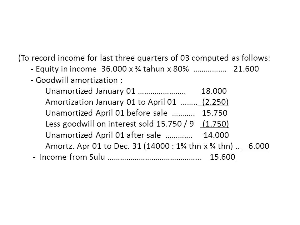 (To record income for last three quarters of 03 computed as follows: - Equity in income 36.000 x ¾ tahun x 80% …………….