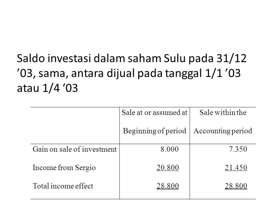 Saldo investasi dalam saham Sulu pada 31/12 '03, sama, antara dijual pada tanggal 1/1 '03 atau 1/4 '03