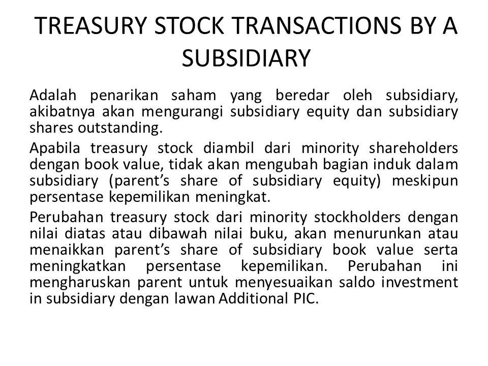 TREASURY STOCK TRANSACTIONS BY A SUBSIDIARY