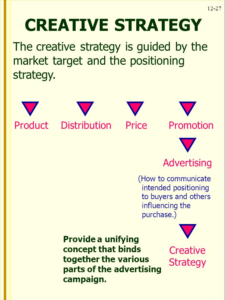 CREATIVE STRATEGY The creative strategy is guided by the market target and the positioning strategy.