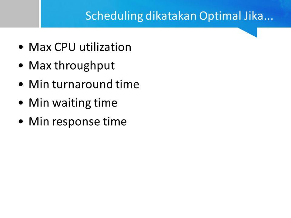 Scheduling dikatakan Optimal Jika...