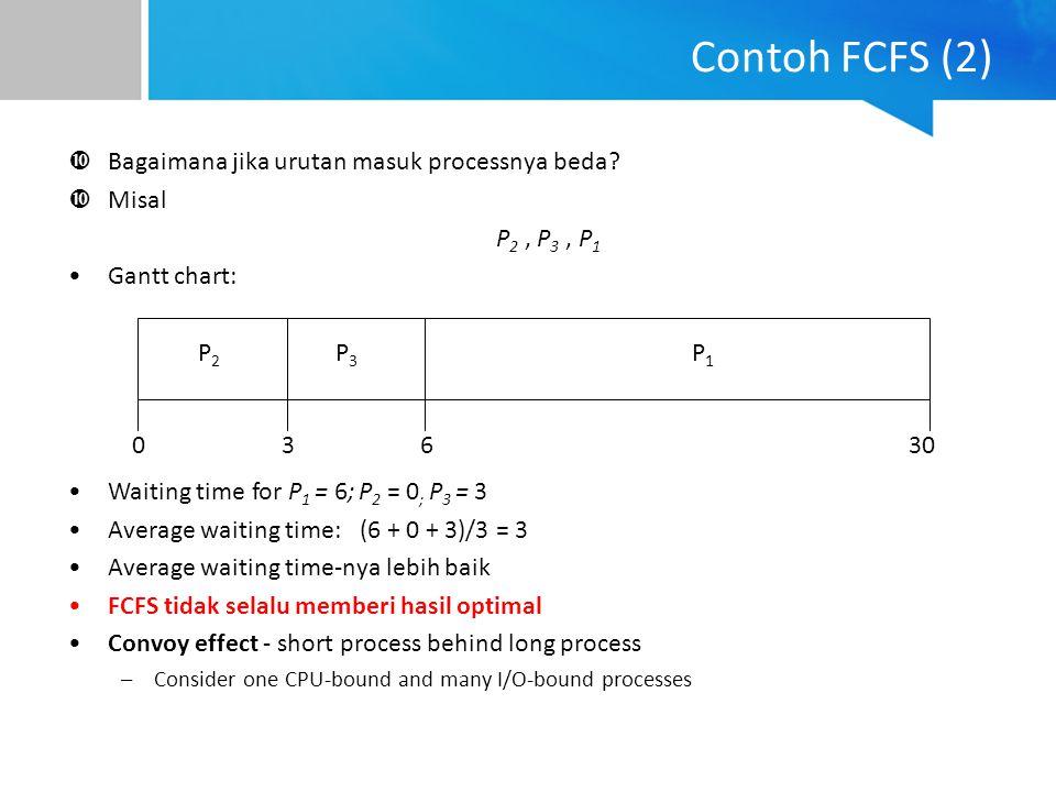 Contoh FCFS (2) Bagaimana jika urutan masuk processnya beda Misal
