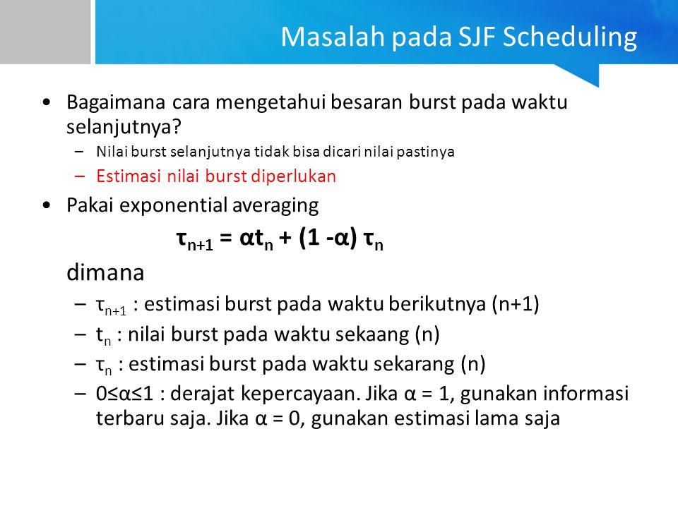 Masalah pada SJF Scheduling