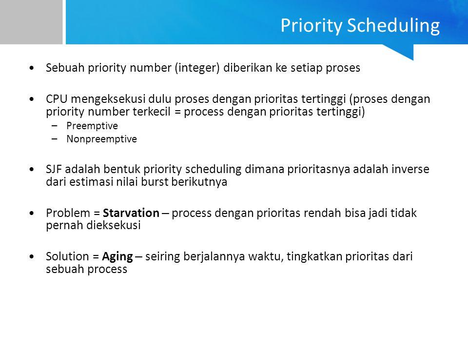 Priority Scheduling Sebuah priority number (integer) diberikan ke setiap proses.