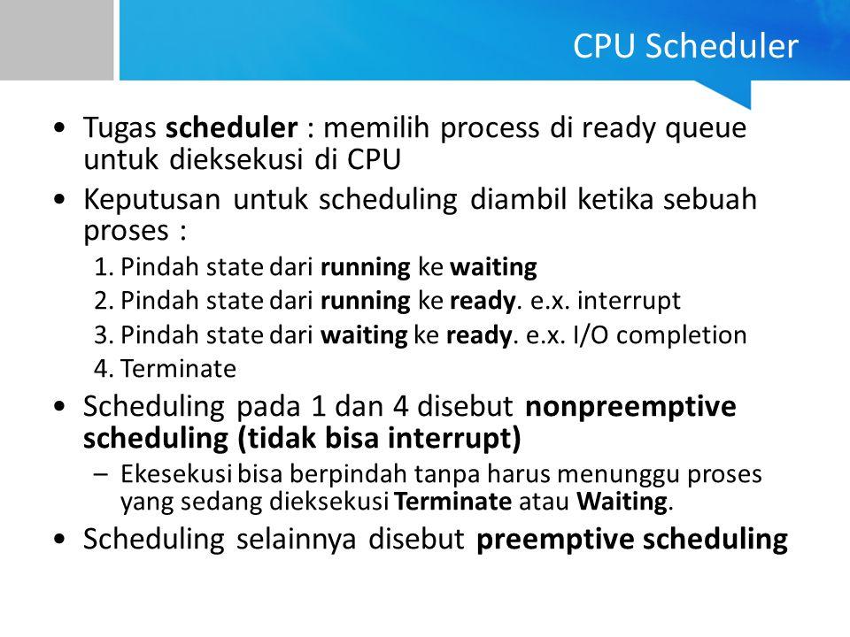 CPU Scheduler Tugas scheduler : memilih process di ready queue untuk dieksekusi di CPU. Keputusan untuk scheduling diambil ketika sebuah proses :