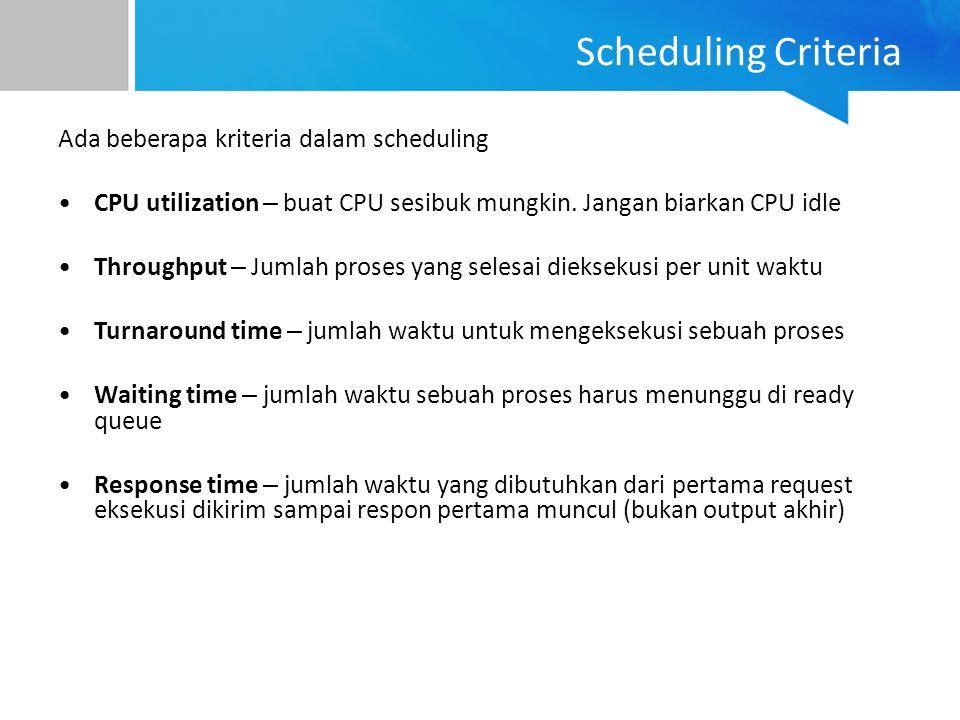 Scheduling Criteria Ada beberapa kriteria dalam scheduling