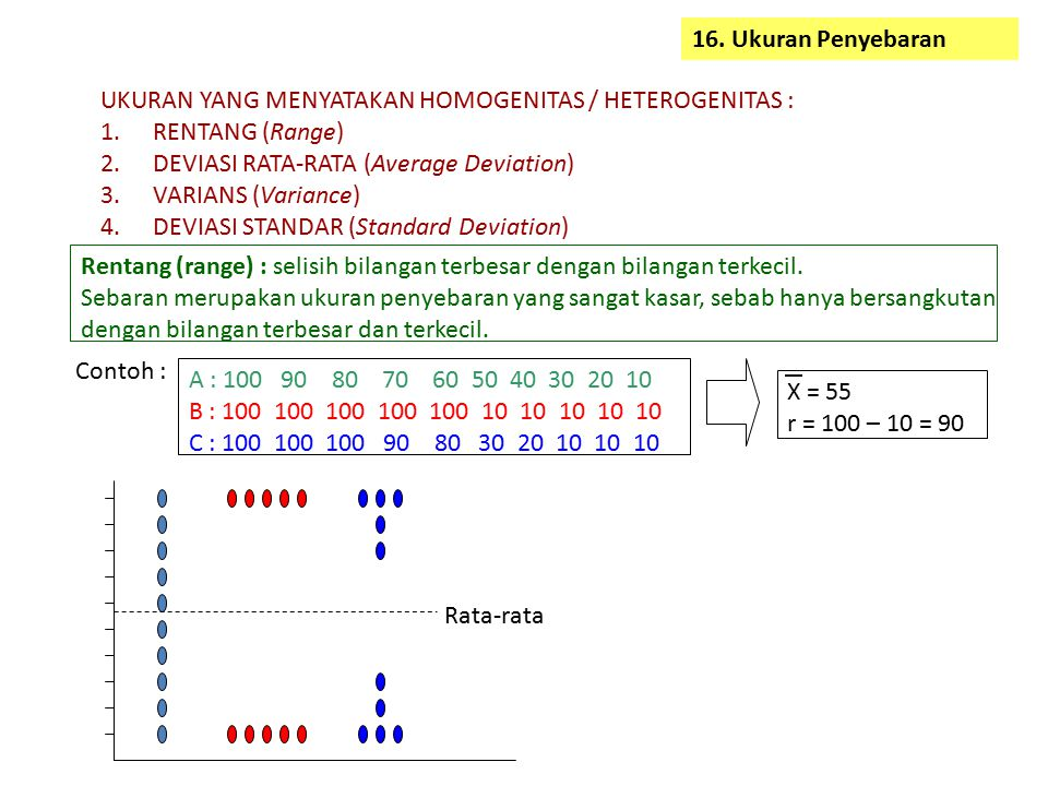 16. Ukuran Penyebaran UKURAN YANG MENYATAKAN HOMOGENITAS / HETEROGENITAS : RENTANG (Range) DEVIASI RATA-RATA (Average Deviation)
