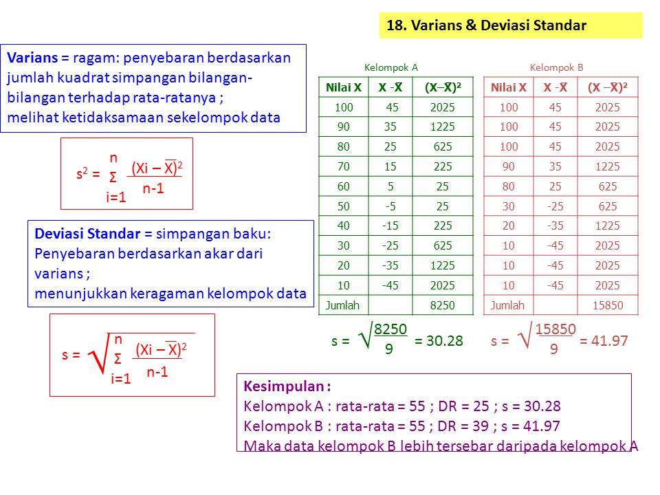 √ √ √ 18. Varians & Deviasi Standar