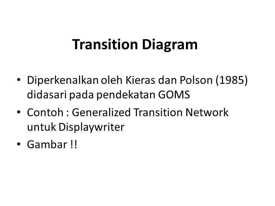 Transition Diagram Diperkenalkan oleh Kieras dan Polson (1985) didasari pada pendekatan GOMS.