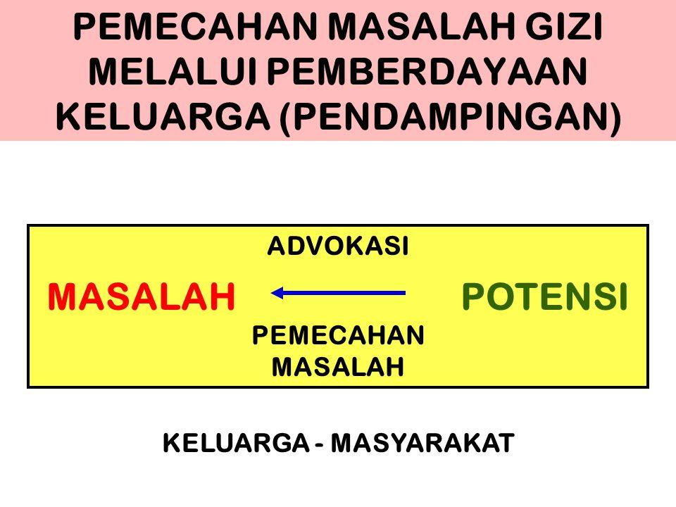 PEMECAHAN MASALAH GIZI MELALUI PEMBERDAYAAN KELUARGA (PENDAMPINGAN)