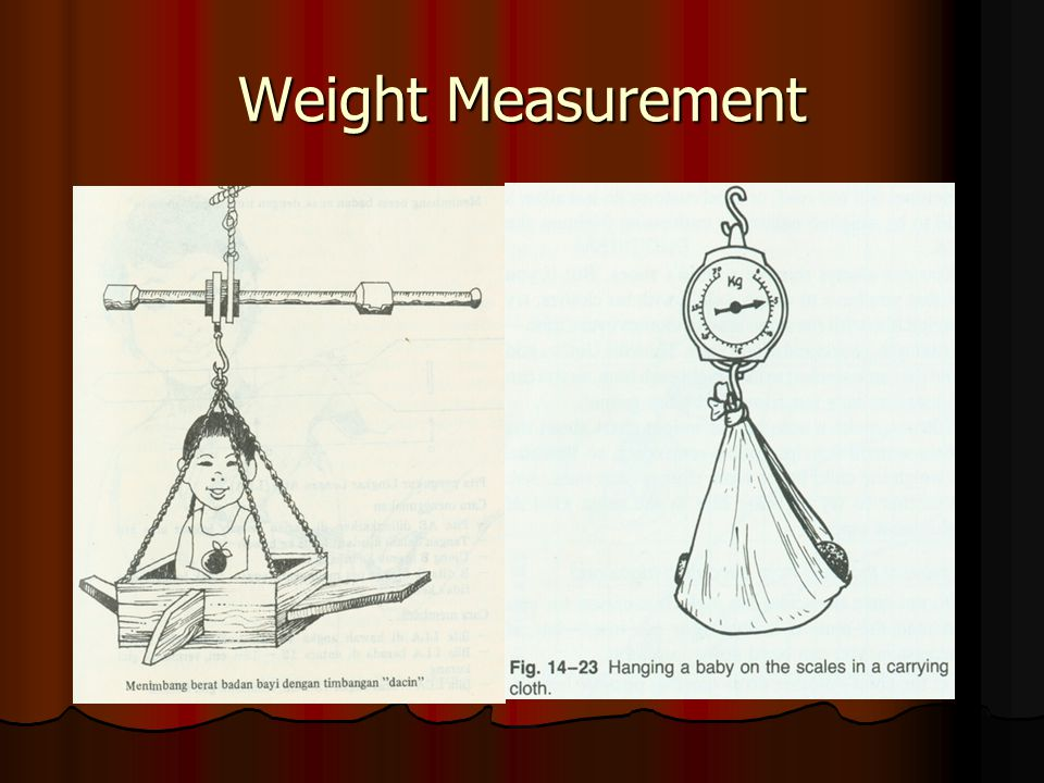 Weight Measurement