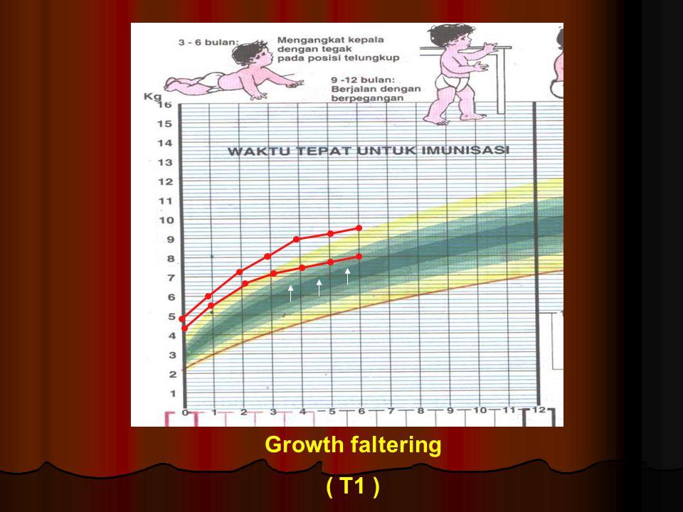 Growth faltering ( T1 )