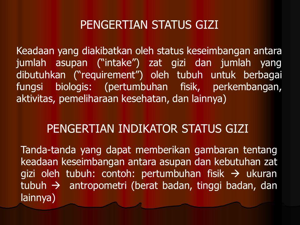 PENGERTIAN STATUS GIZI