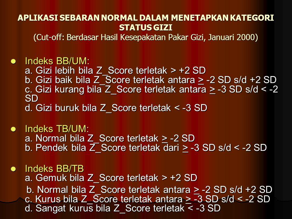 Indeks BB/TB a. Gemuk bila Z_Score terletak > +2 SD