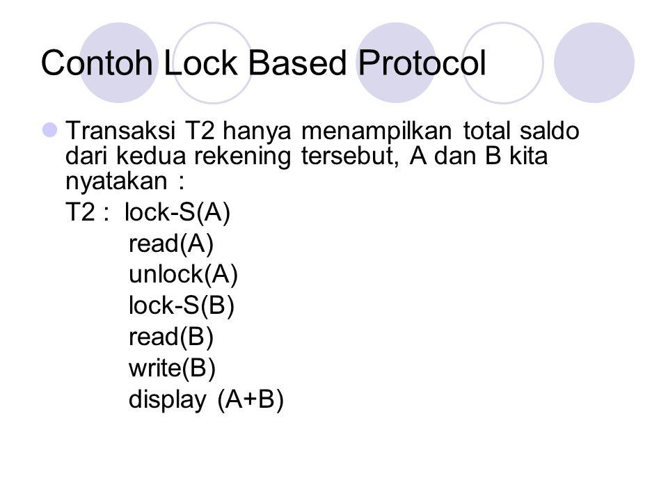 Contoh Lock Based Protocol