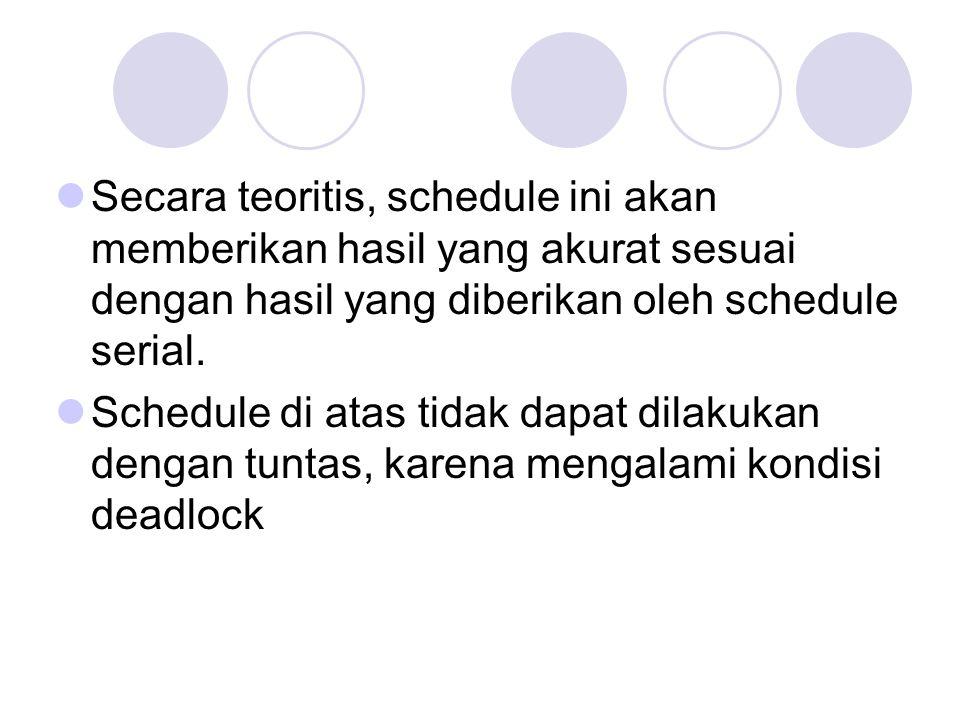 Secara teoritis, schedule ini akan memberikan hasil yang akurat sesuai dengan hasil yang diberikan oleh schedule serial.