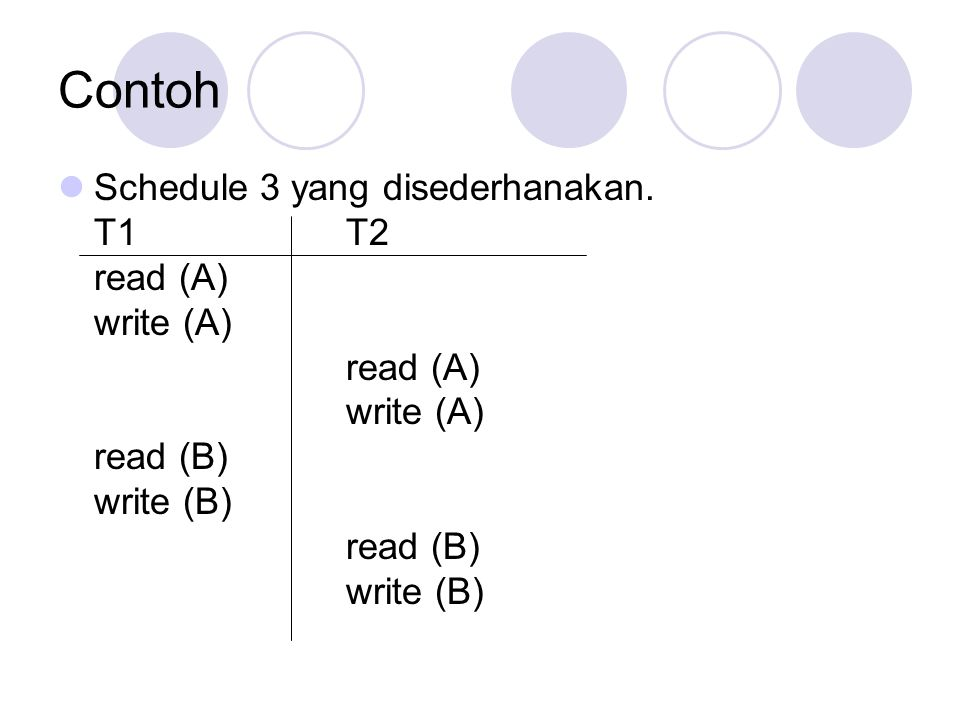 Contoh Schedule 3 yang disederhanakan. T1 T2 read (A) write (A)