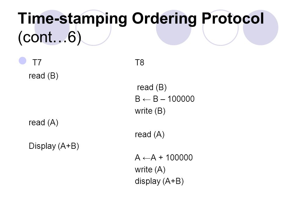 Time-stamping Ordering Protocol (cont…6)