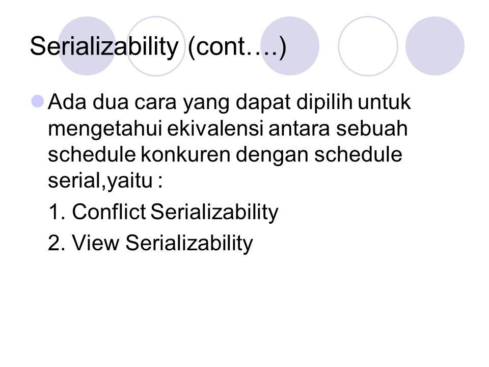 Serializability (cont….)