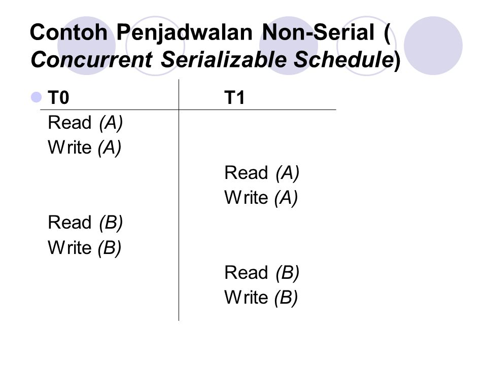 Contoh Penjadwalan Non-Serial ( Concurrent Serializable Schedule)