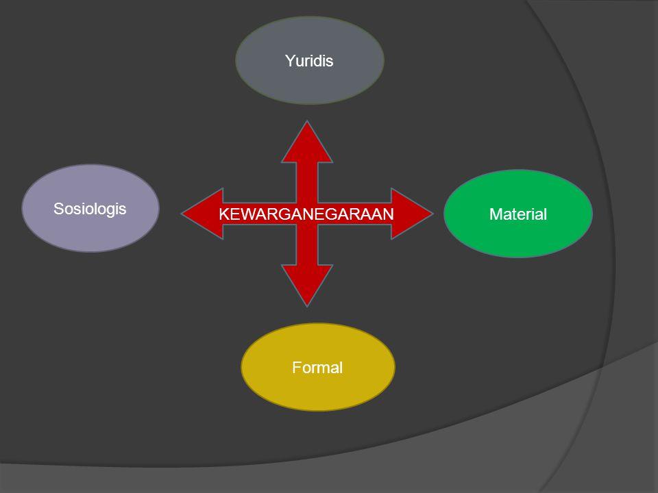 Yuridis KEWARGANEGARAAN Sosiologis Material Formal
