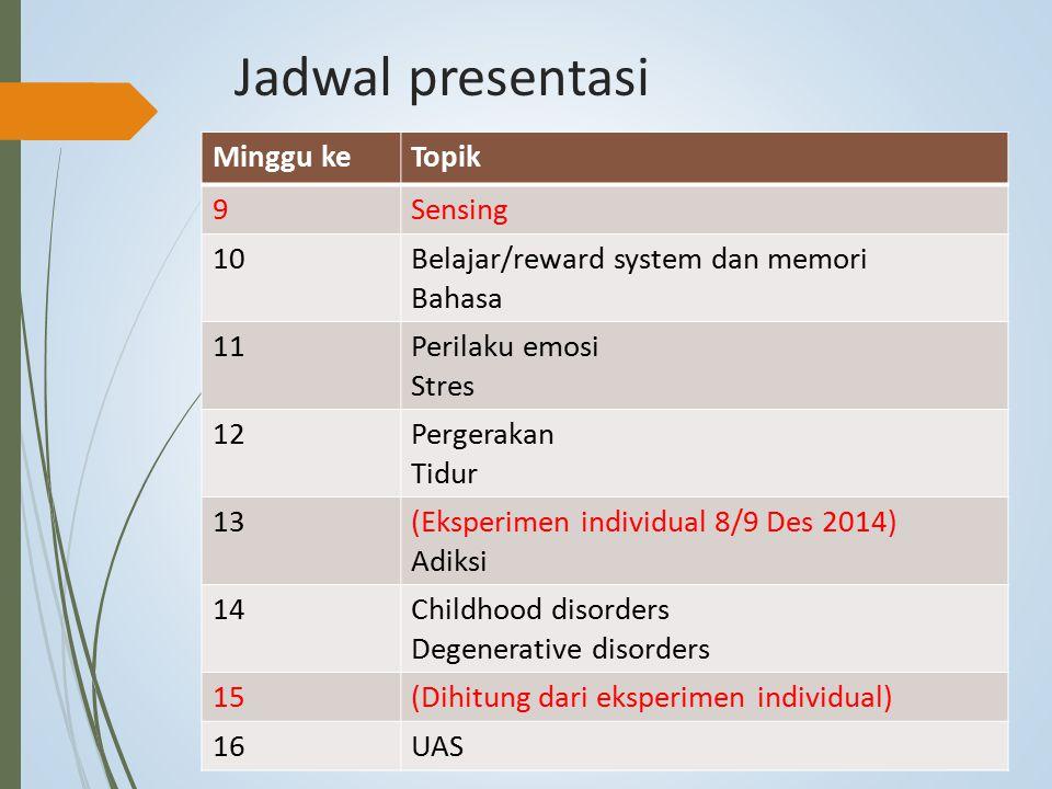 Jadwal presentasi Minggu ke Topik 9 Sensing 10