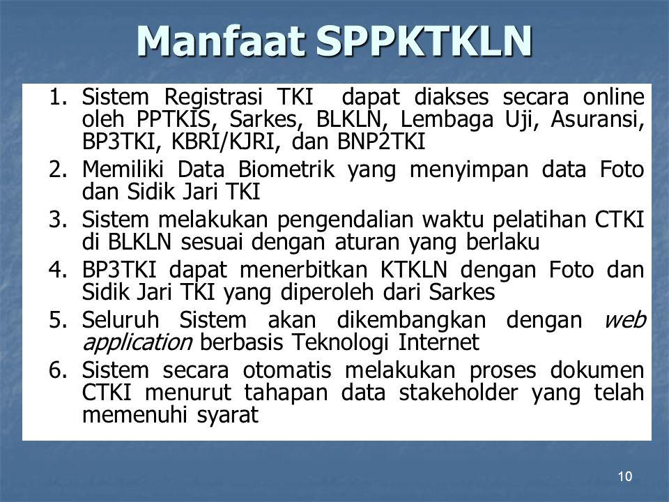 Manfaat SPPKTKLN Sistem Registrasi TKI dapat diakses secara online oleh PPTKIS, Sarkes, BLKLN, Lembaga Uji, Asuransi, BP3TKI, KBRI/KJRI, dan BNP2TKI.