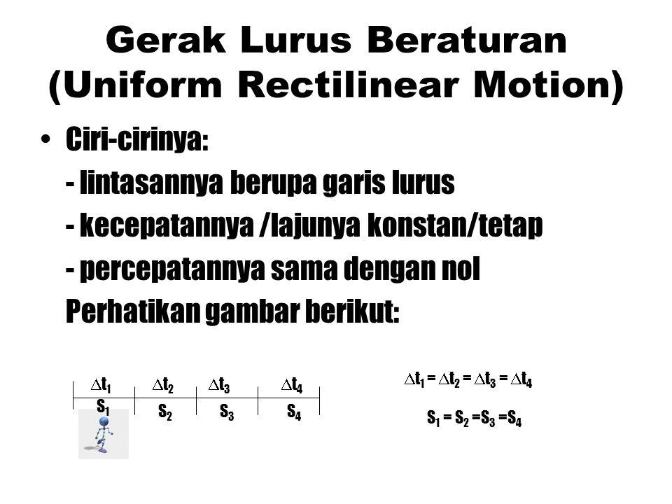 Gerak Lurus Beraturan (Uniform Rectilinear Motion)