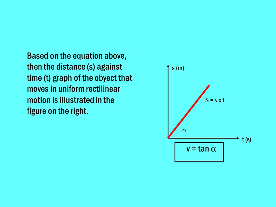 Based on the equation above, then the distance (s) against time (t) graph of the obyect that moves in uniform rectilinear motion is illustrated in the figure on the right.