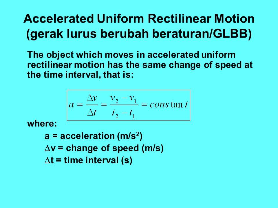 Accelerated Uniform Rectilinear Motion (gerak lurus berubah beraturan/GLBB)