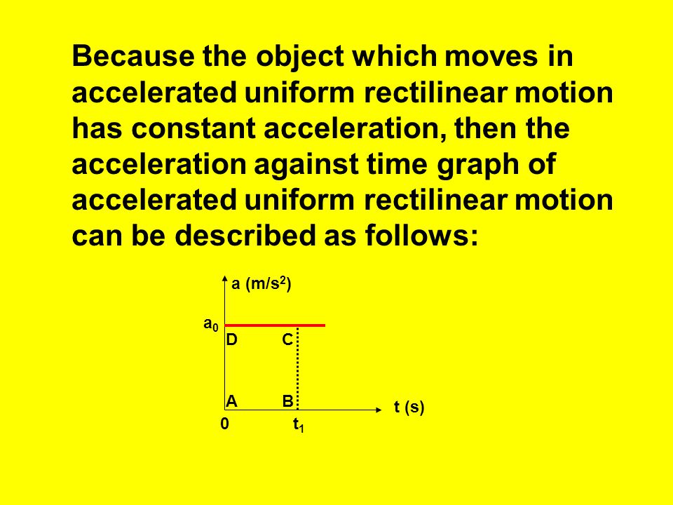 Because the object which moves in accelerated uniform rectilinear motion has constant acceleration, then the acceleration against time graph of accelerated uniform rectilinear motion can be described as follows:
