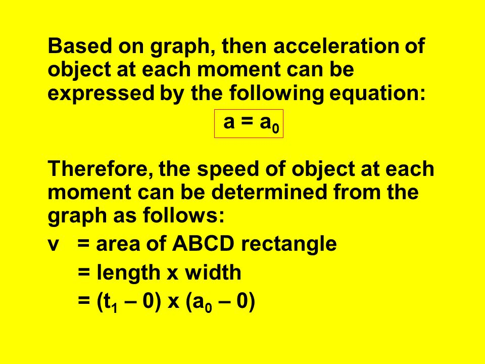 Based on graph, then acceleration of object at each moment can be expressed by the following equation: